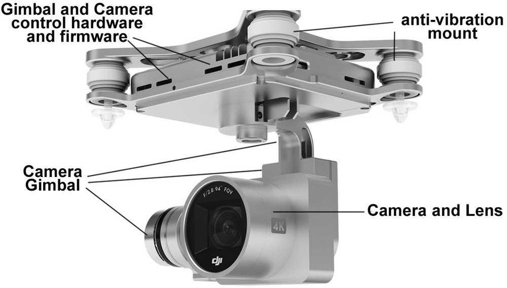 kiếm tiền từ flycam
