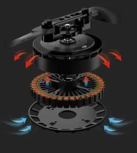 flycam hoạt động thế nào